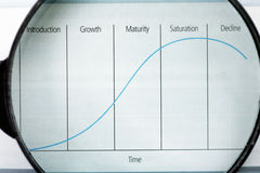 Lifecycle chart Royalty Free Stock Photos