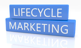 Lifecycle Marketing Stock Image