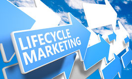 Lifecycle Marketing Royalty Free Stock Images