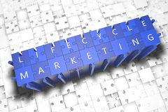 Lifecycle Marketing Royalty Free Stock Photography