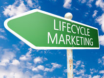 Lifecycle Marketing Stock Photos