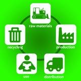 lifecycleprodukt stock illustrationer