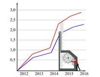 Lift chart of profit Stock Photos