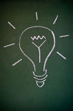 Light bulb. Blackboard with chalk drawing of a light bulb creativity sign Royalty Free Stock Photography