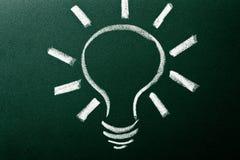 Light bulb as idea concept Stock Photography