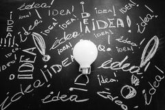 Light bulb  on the black chalkboard with titles idea. Light bulb idea , business idea , business concept ,Innovation concept Royalty Free Stock Image