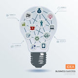Light bulb business concept Royalty Free Stock Images