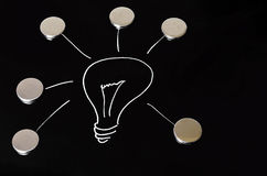 Light bulb on chalkboard Stock Photography