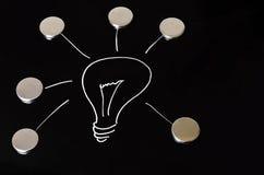 Light bulb on chalkboard Stock Photography