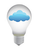 Light bulb cloud eco royalty free illustration