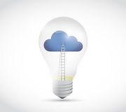 Light bulb cloud stairs illustration design Stock Photography