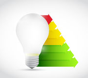 Light bulb and color graph. green, yellow and red. Stock Images