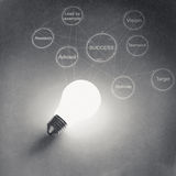 Light bulb 3d on business strategy background. As vintage style concept Stock Photo