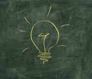 Light bulb drawn on a green blackboard, Stock Images