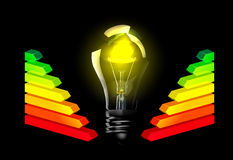 Light Bulb and Energy Efficiency Rating Stock Photo