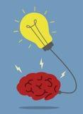 Light bulb with human brain  get idea concept Royalty Free Stock Photos