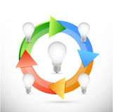 Light bulb ideal cycle concept illustration Stock Photo
