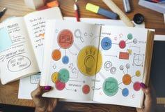 Light Bulb Ideas Creative Diagram Concept Stock Image