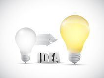 Light bulb ideas illustration design. Over a white background Royalty Free Stock Images