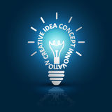 Light bulb ideas Stock Image