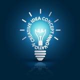 light bulb ideas Stock Image