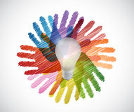 Light bulb over diversity hands circle Stock Images