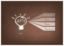 Light Bulb with  4Ps Marketing Mix Model. Business Concepts, Illustration of 4Ps Model or Marketing Mix Diagram for Management Strategy with Light Bulb on Brown Royalty Free Stock Photography