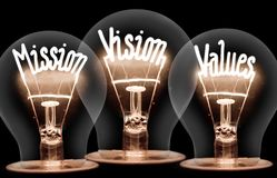 Light Bulbs with Mission, Vision, Values Concept