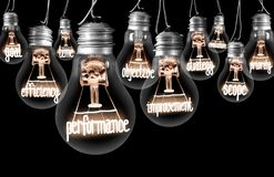 Light Bulbs with Performance Concept. Photo of light bulbs with shining fibers in shapes of PERFORMANCE concept related words isolated on black background stock images