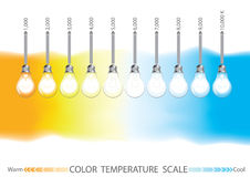 Light color temperature scale Royalty Free Stock Photography