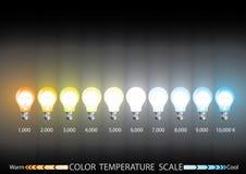 Light color temperature scale stock illustration