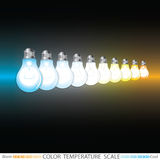 Light color temperature scale Royalty Free Stock Photo