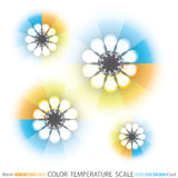 Light color temperature scale Stock Photo
