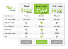 Light pricing table with recommended plan Royalty Free Stock Image