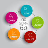 Light Six sigma diagram scheme concept Stock Photography