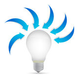 Lightbulb with arrows around. illustration design Royalty Free Stock Image