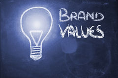 Lightbulb on blackboard, brand values & copyspace Stock Image