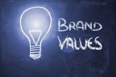 Lightbulb on blackboard, brand values. Lighbulb and brand value concepts on blackboard Royalty Free Stock Photo