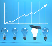 Lightbulb and chart Stock Image