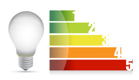 Lightbulb colorful graph illustration design Royalty Free Stock Image