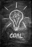 Lightbulb drawn on the blackboard Stock Images