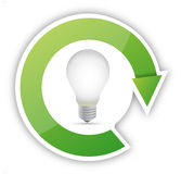 Lightbulb eco cycle Stock Photography