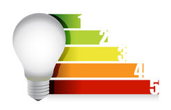 Lightbulb graph illustration Royalty Free Stock Image