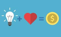 Lightbulb, heart and money vector illustration