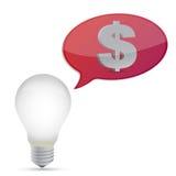 Lightbulb money idea Stock Photography
