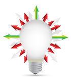 Lightbulb with set of arrows around Stock Photography