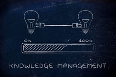 Lightbulbs που συνδέεται με το βούλωμα & το φραγμό προόδου, γνώση managem Στοκ εικόνες με δικαίωμα ελεύθερης χρήσης