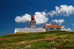 Lighthouse  the Cabo da Roca cape in Portugal Royalty Free Stock Photos