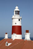 Lighthouse in Gibraltar Royalty Free Stock Image
