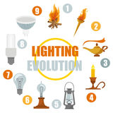 Lighting elements icon set. Evolution of light Stock Images